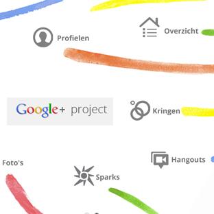 Het sociaal netwerk Google+